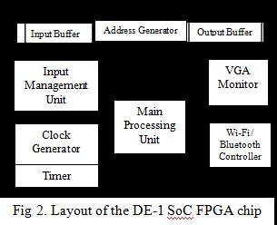 InnovateFPGA | APJ | AP029 - Design and Implementation of Internet