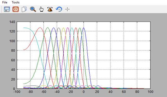 InnovateFPGA   APJ   AP038 - Active Scanning SONAR to Detect