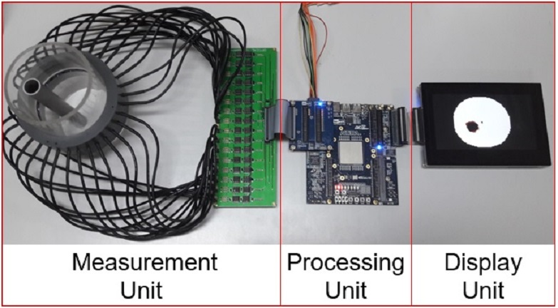 bio monitoring system using iot