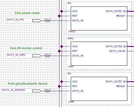 InnovateFPGA | EMEA | EM039 - A smart management system to optimize