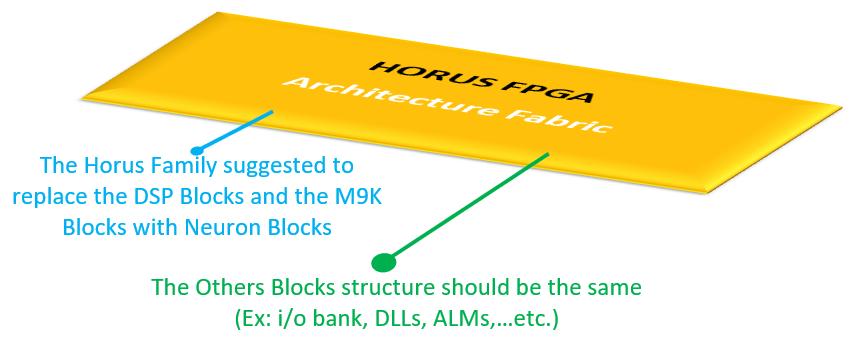 InnovateFPGA | EMEA | EM070 - New FPGA family for CNN architectures ...