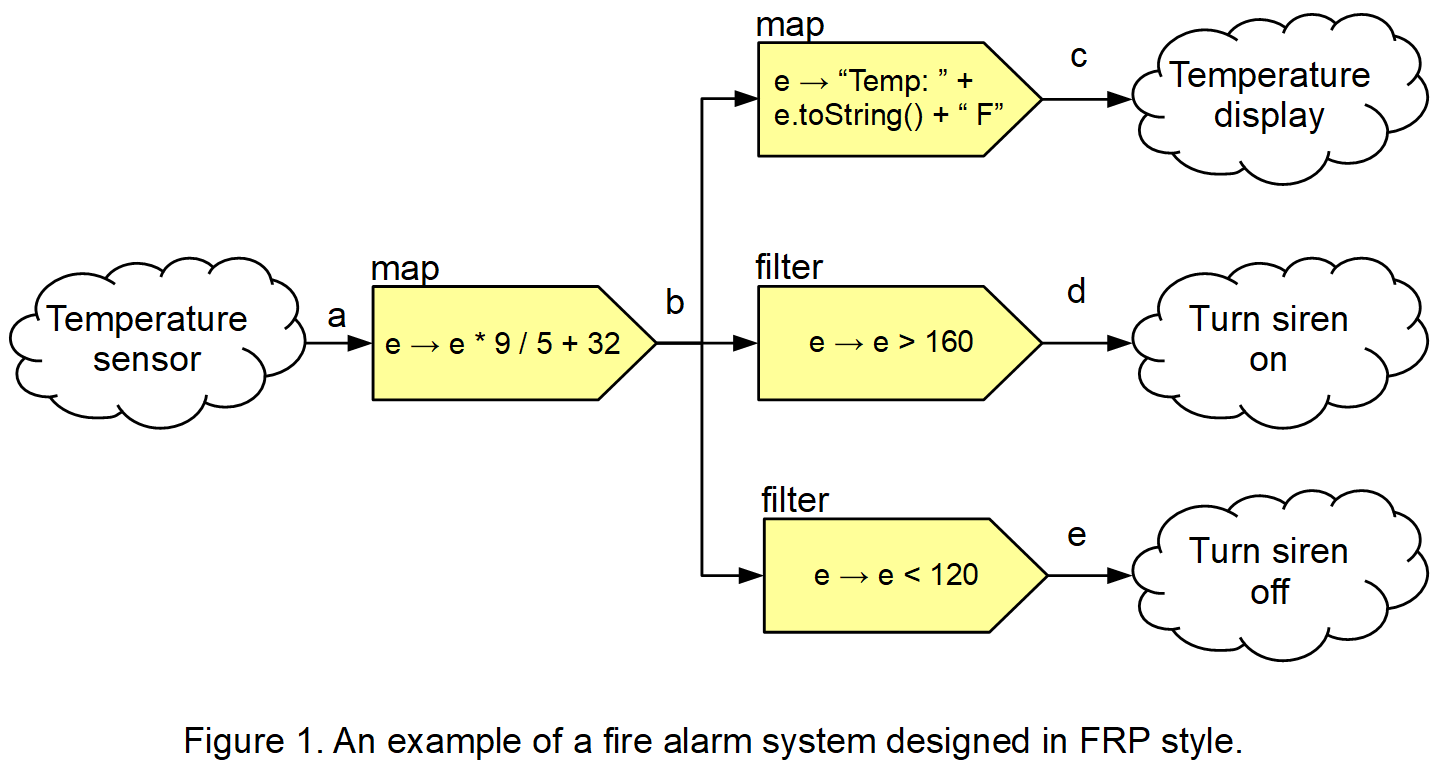 InnovateFPGA | Americas | AS028 - Domain-specific