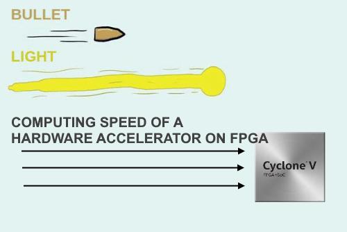 InnovateFPGA   Americas   Projects